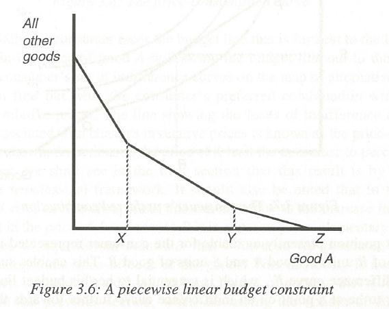 What is the Theory of Constraints, and How Does it Compare to Lean Thinking?